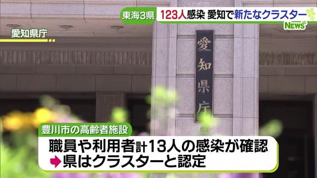 豊川 市 コロナ ウイルス 感染 者 発生